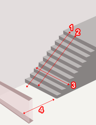 Stair Case Measurement Example